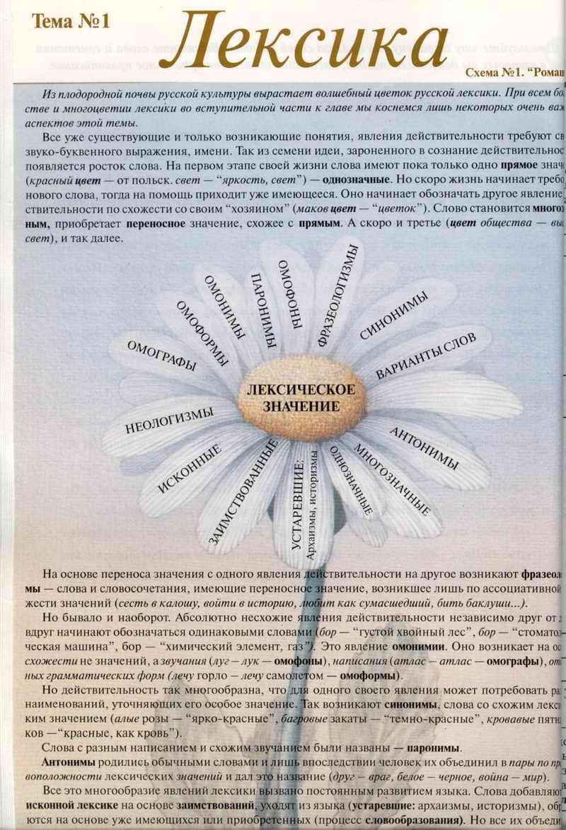 Д Н Шмелев Лексика Скачать